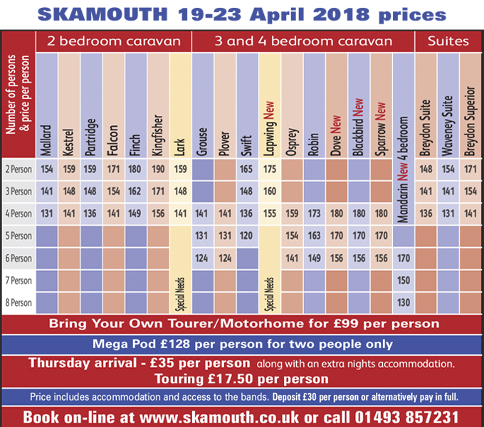 Prices for Skamouth Weekender 2018