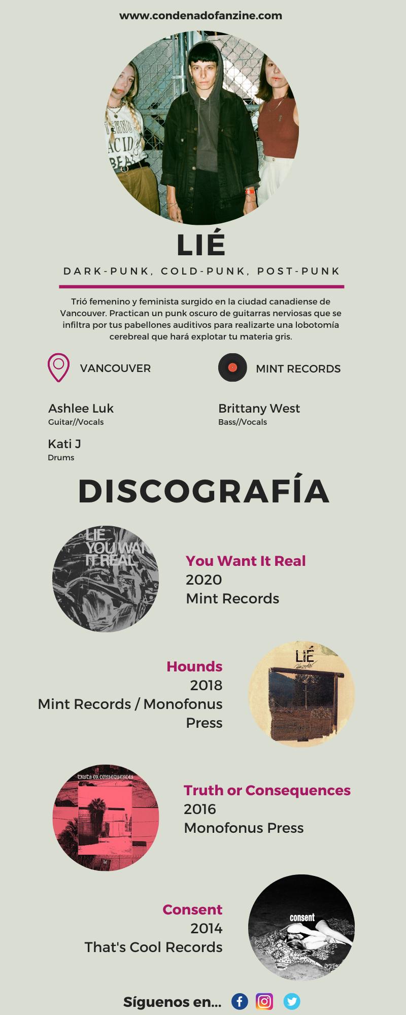 Infografía con la discografía de Lié, grupo dark & post-punk de Vancouver